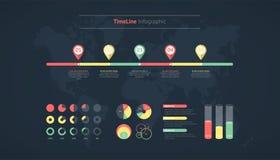时间安排Infographic 例证映射旧世界 免版税库存图片
