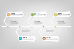 时间安排与企业象的messagebox题材 免版税库存图片