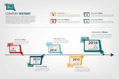 时间安排和里程碑提出的公司历史(传染媒介ep 免版税图库摄影