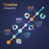 时间安排infograhics 想法显示信息 库存图片