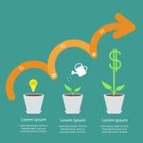 时间安排Infographic想法电灯泡种子,喷壶,美元植物罐 三步与螺丝平的设计的桃红色向上橙色箭头 图库摄影