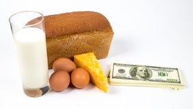昂贵的消费者篮子和美元 库存图片