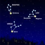 星座牧夫座和星大角星 免版税库存照片
