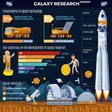 星系研究Infographic概念 皇族释放例证