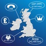映射英国 infographics的元素在经济数据的 免版税库存图片