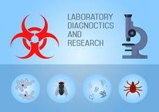 显微镜和生物危害品对象 储蓄传染媒介 库存图片