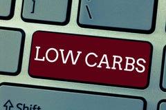 显示低气化器的概念性手文字 企业照片陈列制约碳水化合物消耗量减肥 免版税图库摄影