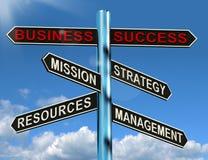 显示使命战略资源的企业成功路标和 免版税图库摄影