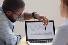 显示关于膝上型计算机屏幕的被聚焦的非洲分析家每年财政报告 图库摄影