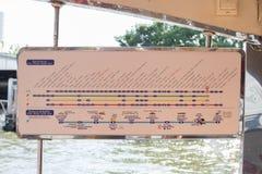 显示在小船的晁Phraya明确小船路线图 免版税库存照片