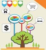 显示树的infographics 免版税库存图片