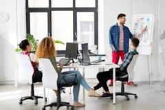 显示用户界面的创造性的人在办公室 免版税图库摄影