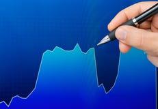 显示股市图表 免版税库存照片
