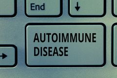 显示自体免疫病的文本标志 概念性瞄准他们自己的身体组织的照片异常的抗体 库存图片