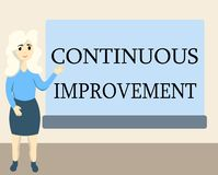 显示连续的改善的文字笔记 企业照片陈列的持续的努力推进无休止的变动 向量例证