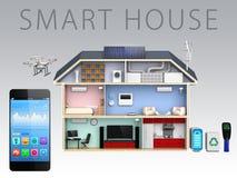 智能手机app和聪明的房子概念的省能源的房子 免版税库存图片