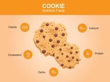 曲奇饼营养事实,曲奇饼信息图表,曲奇饼传染媒介 免版税图库摄影