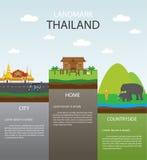 曼谷,泰国横幅地标  免版税库存图片