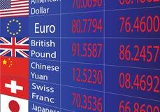 有主要货币的联系汇率制 皇族释放例证