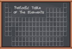 有元素的空白的周期表的黑板 库存图片