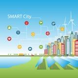 有先进的聪明的服务的,被增添的现实,社会网络,事互联网,可选择能源聪明的城市 库存例证
