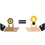 有创造性的电灯泡标志和企业想法的商人手 免版税库存照片
