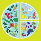 有包含食物的不同的类型三个部分的板材 免版税图库摄影