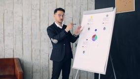 有吸引力的商人报告销售在业务会议上 股票录像