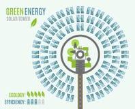 有塔和日光反射装置的,看法圆太阳能发电厂从上面 免版税图库摄影