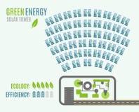 有塔和日光反射装置的,看法太阳能发电厂从上面 现代选择 免版税库存照片