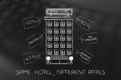 有大量的旅馆在价牌的不同的促进 免版税库存图片