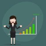 有成长曲线图的女实业家 向量例证