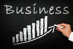 有手写的企业文本的黑板 目标概念 免版税库存图片