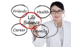 有文本生活平衡的医生 库存照片