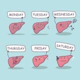 有星期广告牌的动画片肝脏 免版税库存图片