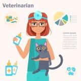 有猫传染媒介的兽医 免版税库存图片