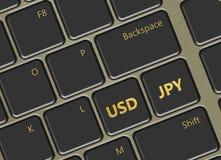 有美国美元和日元按钮的键盘 免版税库存照片