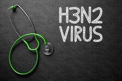 有H3N2的黑板 3d例证 免版税库存照片