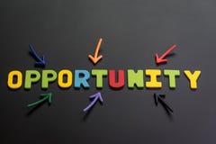 未来机会的概念在事业、工作或者工作journe的 免版税库存图片
