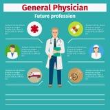 未来infographic行业一般的医师 库存例证