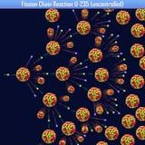未管制的裂变链式反应U-235 向量例证
