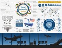 机场,航空旅行infographic与设计元素 Infographi 免版税库存图片