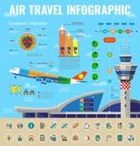 机场infographics 免版税库存照片