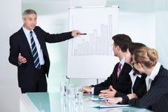 机构内部的企业训练 免版税库存图片