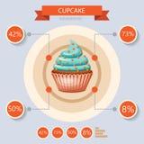 杯形蛋糕infographics集合 库存照片