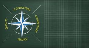 黑板咨询的指南针Copyspace 库存例证