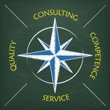 黑板咨询的概念指南针 库存例证