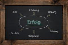 黑板手写企业成功用德语 免版税图库摄影
