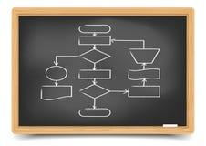 黑板空的流程图 免版税图库摄影