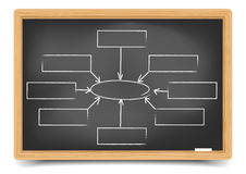 黑板空的组织系统图 图库摄影